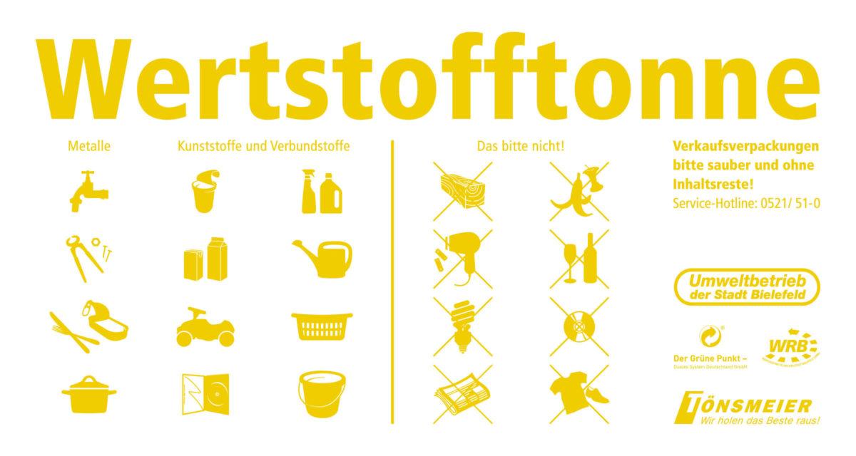 Werstofftonne Bielefeld: Piktorgramme