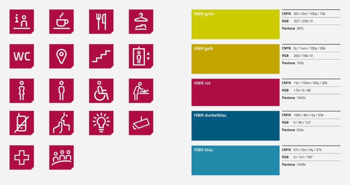 Corporate Design Handwerkskammer Ostwestfalen-Lippe zu Bielefeld: Piktogramme und Farben