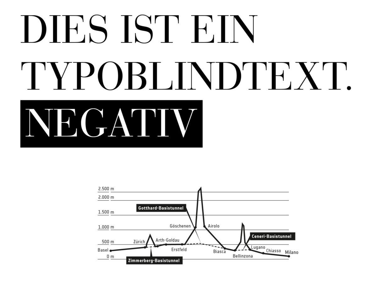 Magazingestaltung: Typografie und Infografik, Bauer Bodoni.